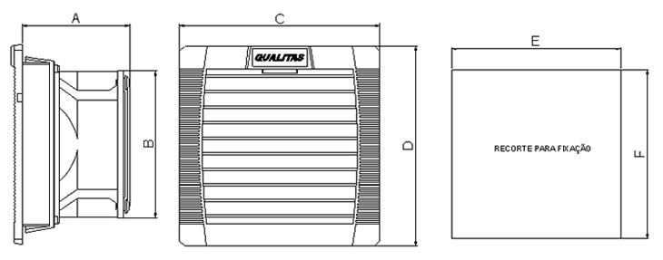 Dados técnicos de Ventiladores para Painéis Elétricos